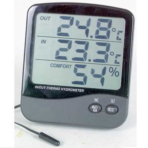 NABL-Humidity-Temperature